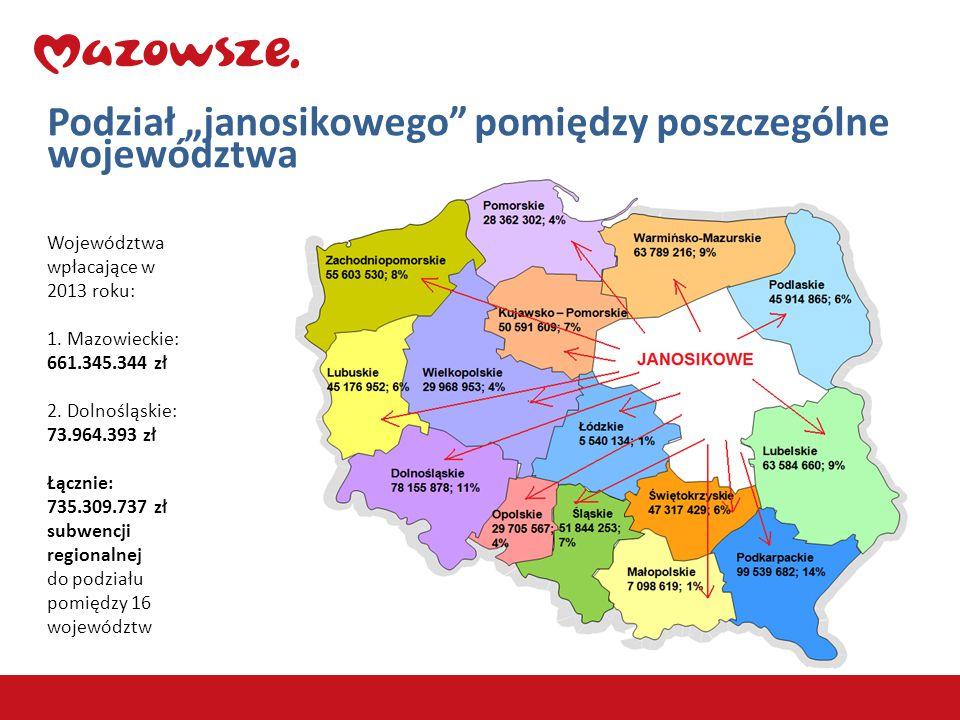 """Podział """"janosikowego pomiędzy poszczególne województwa Województwa wpłacające w 2013 roku: 1."""