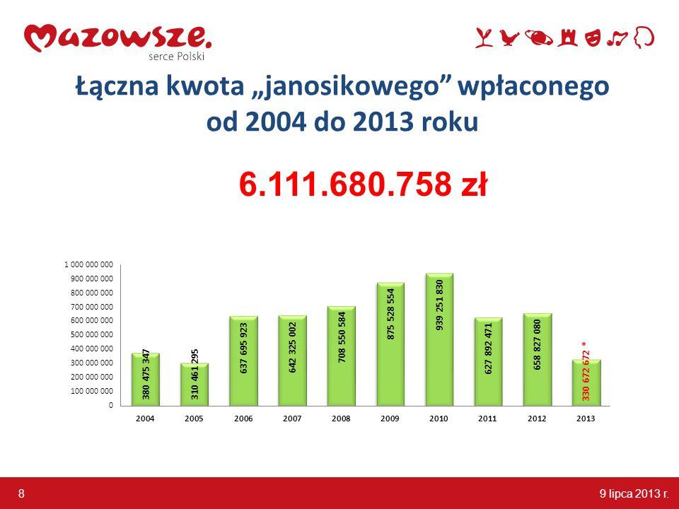 """9 lipca 2013 r. 8 Łączna kwota """"janosikowego wpłaconego od 2004 do 2013 roku 6.111.680.758 zł"""