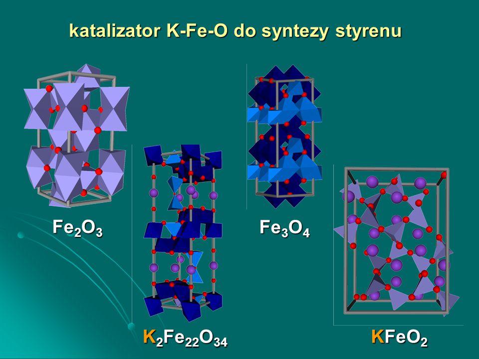 katalizator K-Fe-O do syntezy styrenu Fe 2 O 3 Fe 3 O 4 K 2 Fe 22 O 34 KFeO 2