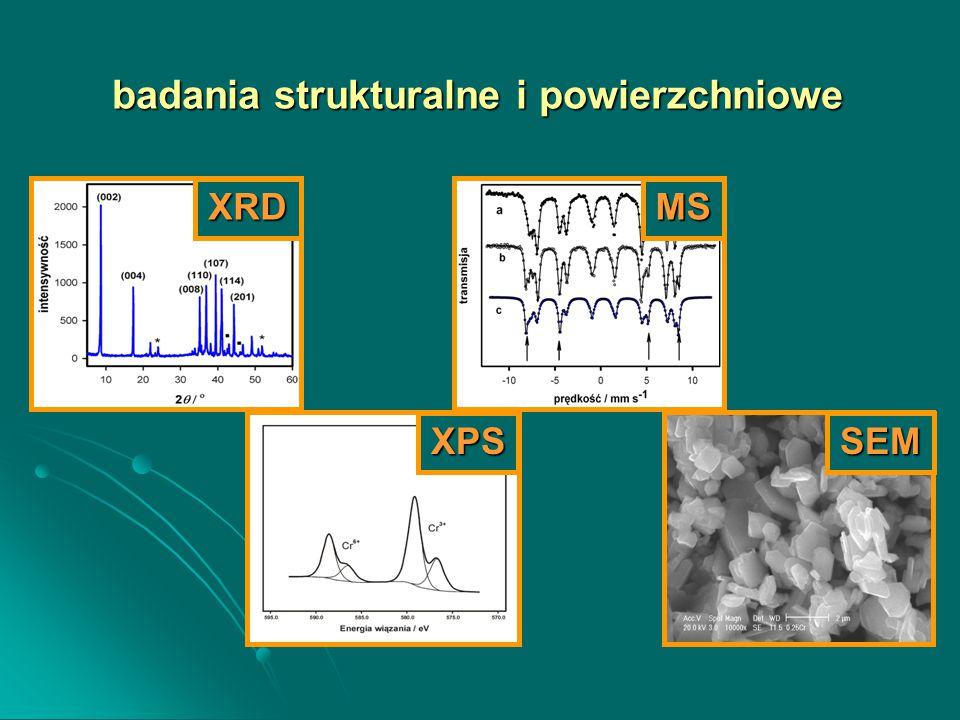 XPSSEM XRDMS badania strukturalne i powierzchniowe