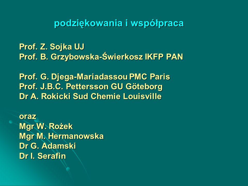 podziękowania i współpraca Prof. Z. Sojka UJ Prof.