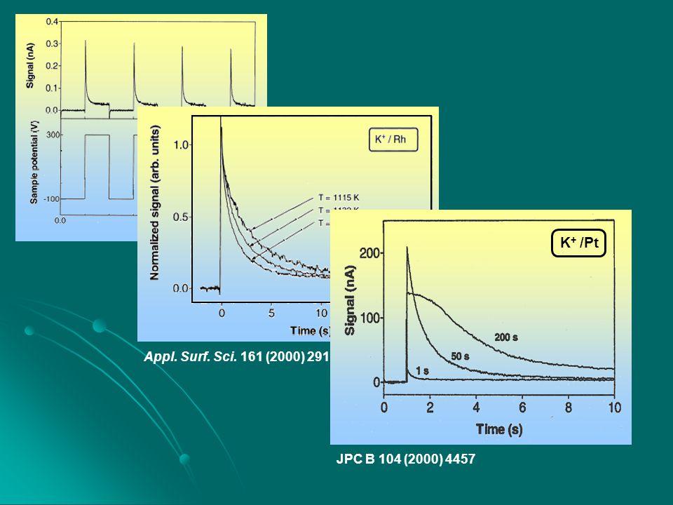 Appl. Surf. Sci. 161 (2000) 291 JPC B 104 (2000) 4457 K + /Pt