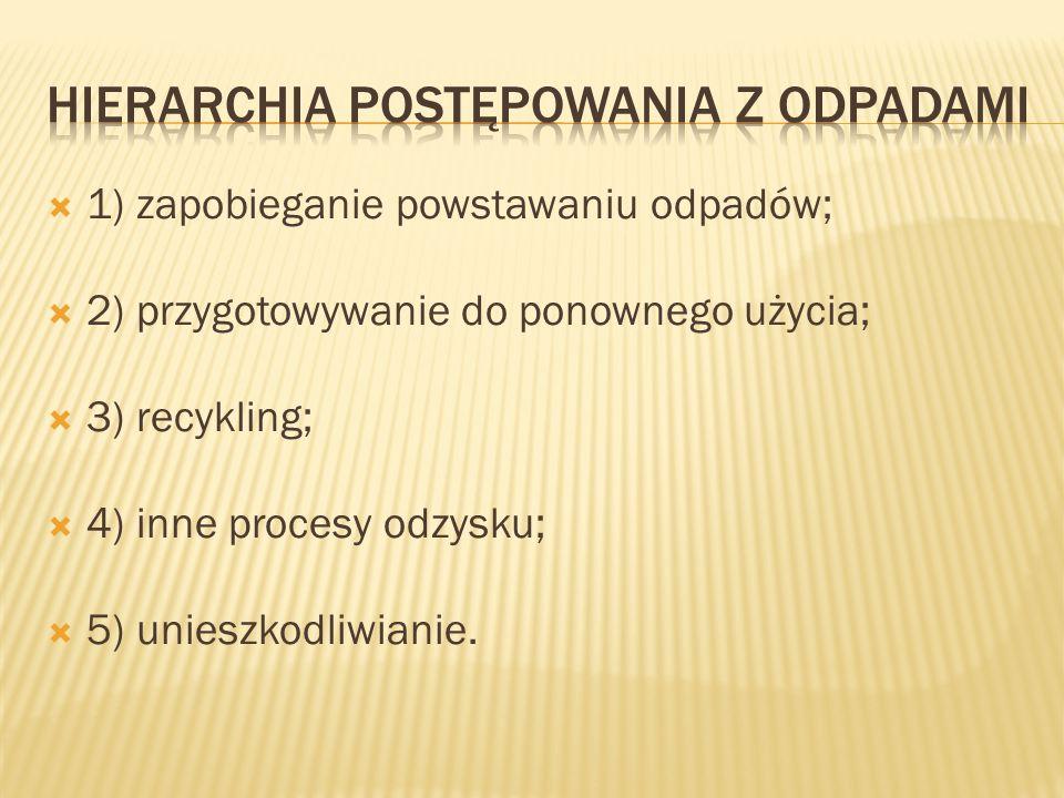  1) zapobieganie powstawaniu odpadów;  2) przygotowywanie do ponownego użycia;  3) recykling;  4) inne procesy odzysku;  5) unieszkodliwianie.