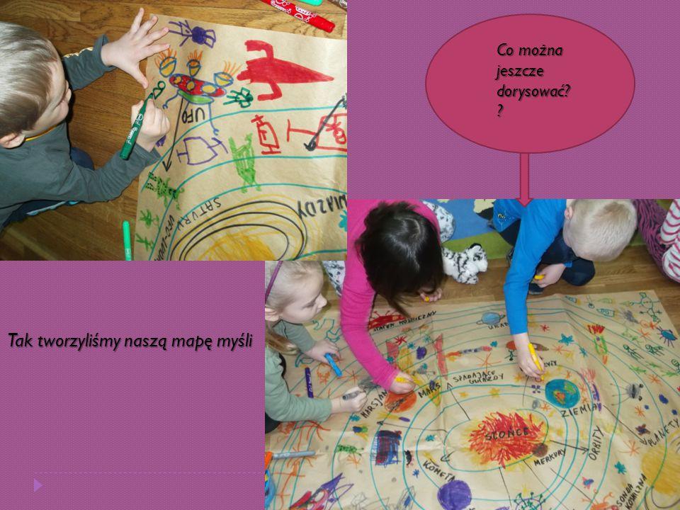 Tak tworzyliśmy naszą mapę myśli Co można jeszcze dorysować? ?