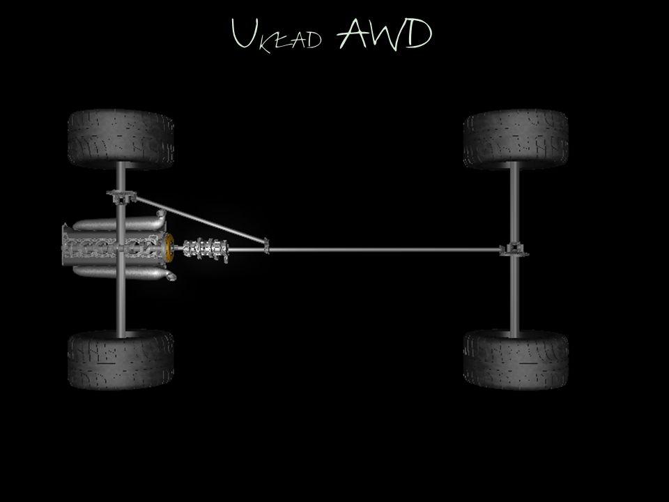 Układ AWD