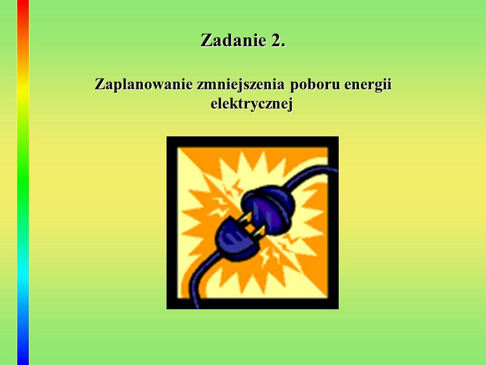 Zadanie 2. Zaplanowanie zmniejszenia poboru energii elektrycznej