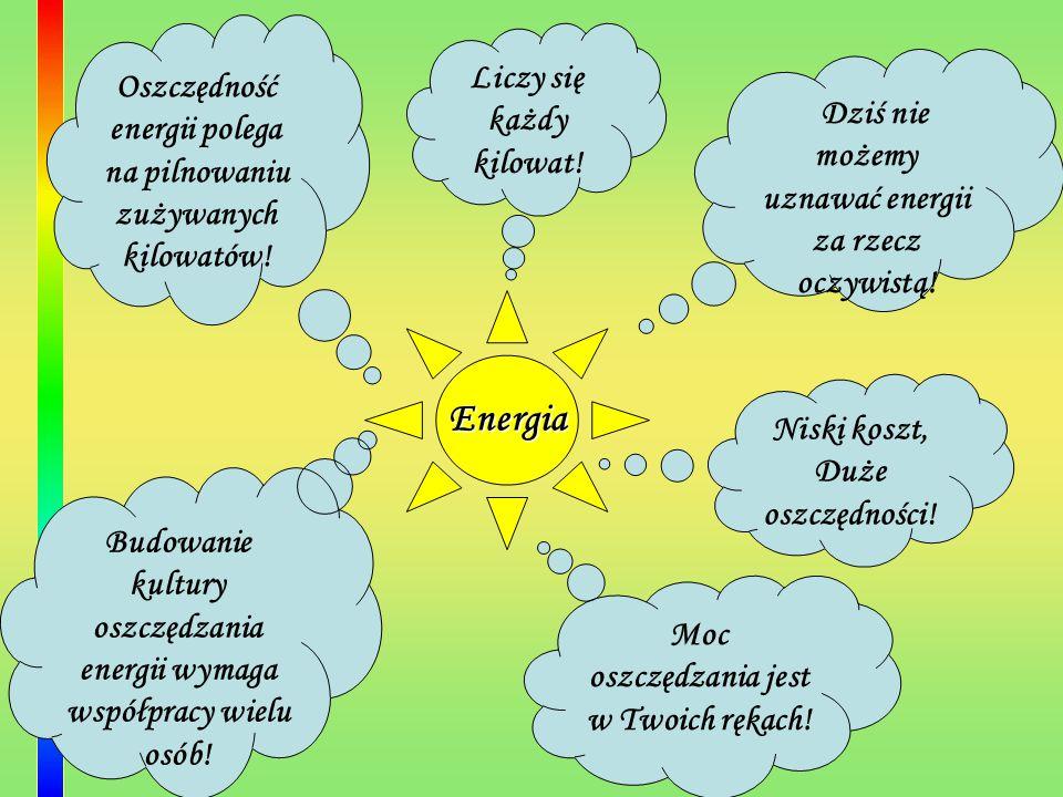 Oszczędność energii polega na pilnowaniu zużywanych kilowatów! Energia Liczy się każdy kilowat! Niski koszt, Duże oszczędności! Moc oszczędzania jest