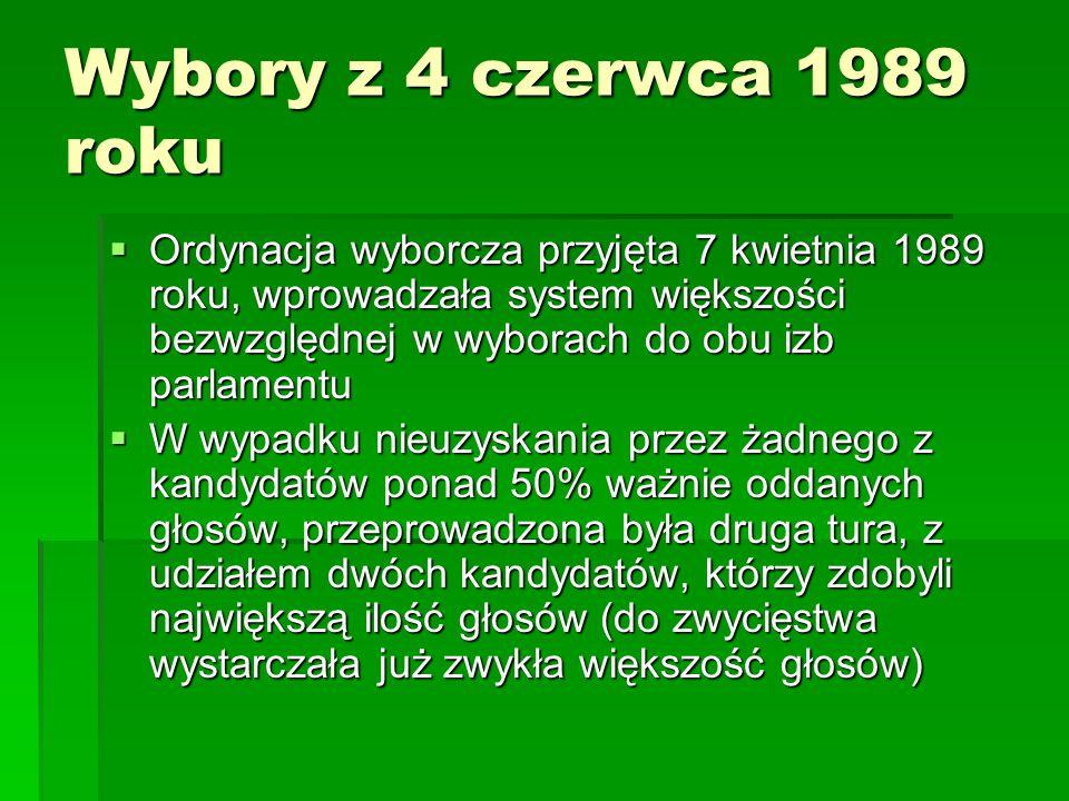 Wybory z 4 czerwca 1989 roku  Ordynacja wyborcza przyjęta 7 kwietnia 1989 roku, wprowadzała system większości bezwzględnej w wyborach do obu izb parl