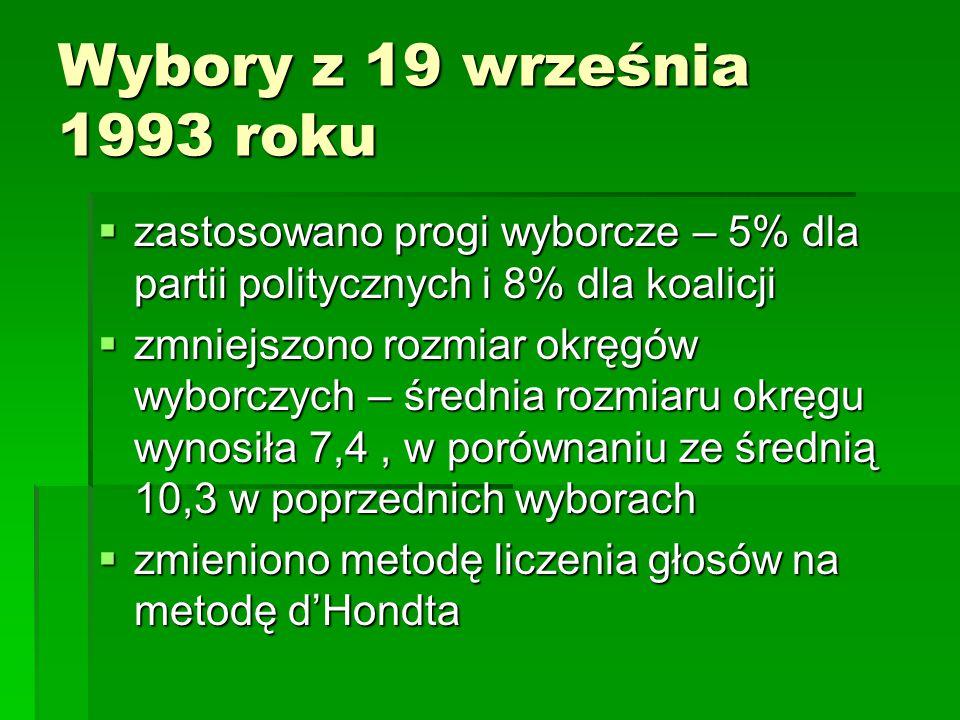 Wybory z 19 września 1993 roku  zastosowano progi wyborcze – 5% dla partii politycznych i 8% dla koalicji  zmniejszono rozmiar okręgów wyborczych –