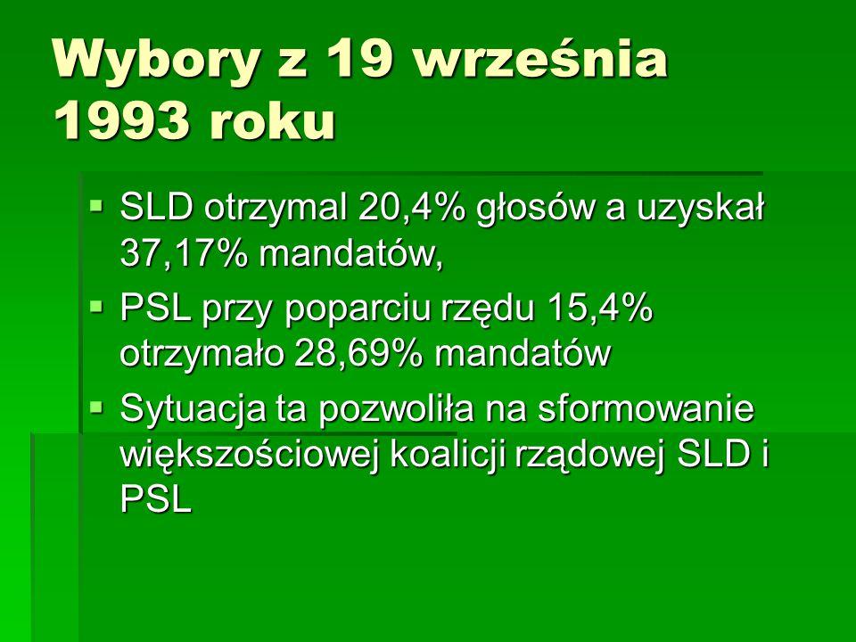 Wybory z 19 września 1993 roku  SLD otrzymal 20,4% głosów a uzyskał 37,17% mandatów,  PSL przy poparciu rzędu 15,4% otrzymało 28,69% mandatów  Sytu