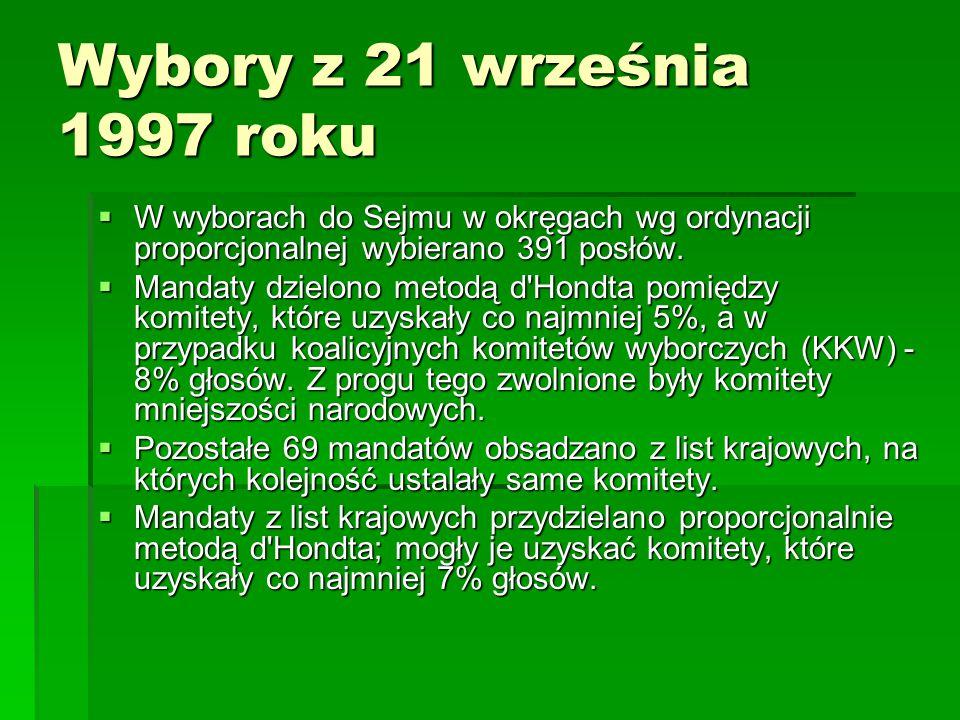 Wybory z 21 września 1997 roku  W wyborach do Sejmu w okręgach wg ordynacji proporcjonalnej wybierano 391 posłów.  Mandaty dzielono metodą d'Hondta