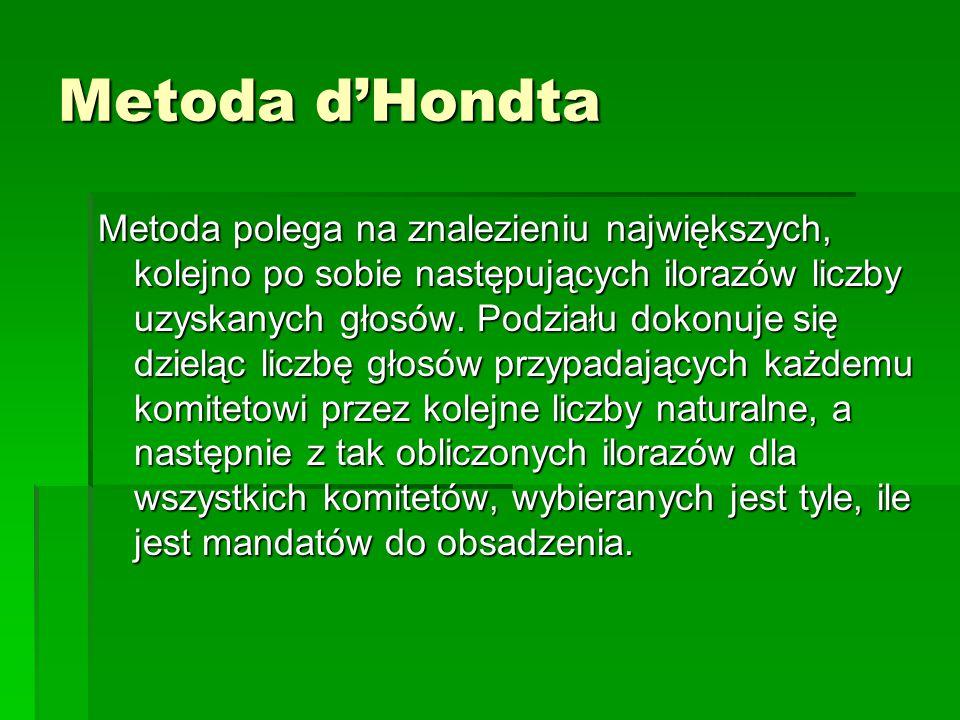 Metoda d'Hondta Metoda polega na znalezieniu największych, kolejno po sobie następujących ilorazów liczby uzyskanych głosów. Podziału dokonuje się dzi
