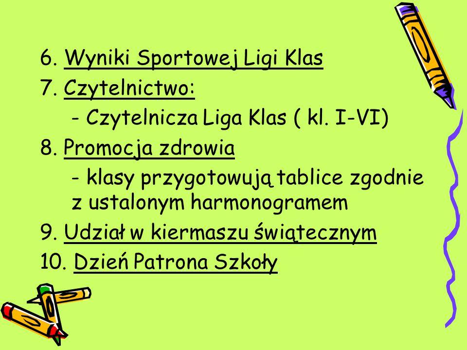 6.Wyniki Sportowej Ligi Klas 7. Czytelnictwo: - Czytelnicza Liga Klas ( kl.