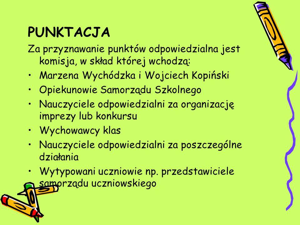 PUNKTACJA Za przyznawanie punktów odpowiedzialna jest komisja, w skład której wchodzą: Marzena Wychódzka i Wojciech Kopiński Opiekunowie Samorządu Szk