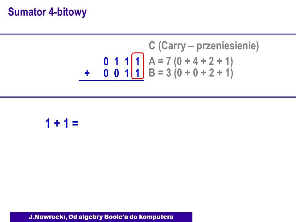 J.Nawrocki, Od algebry Boole a do komputera Sumator 4-bitowy 0 1 1 1 0 0 1 1+ A = 7 (0 + 4 + 2 + 1) B = 3 (0 + 0 + 2 + 1) C (Carry – przeniesienie) 1 + 1 =