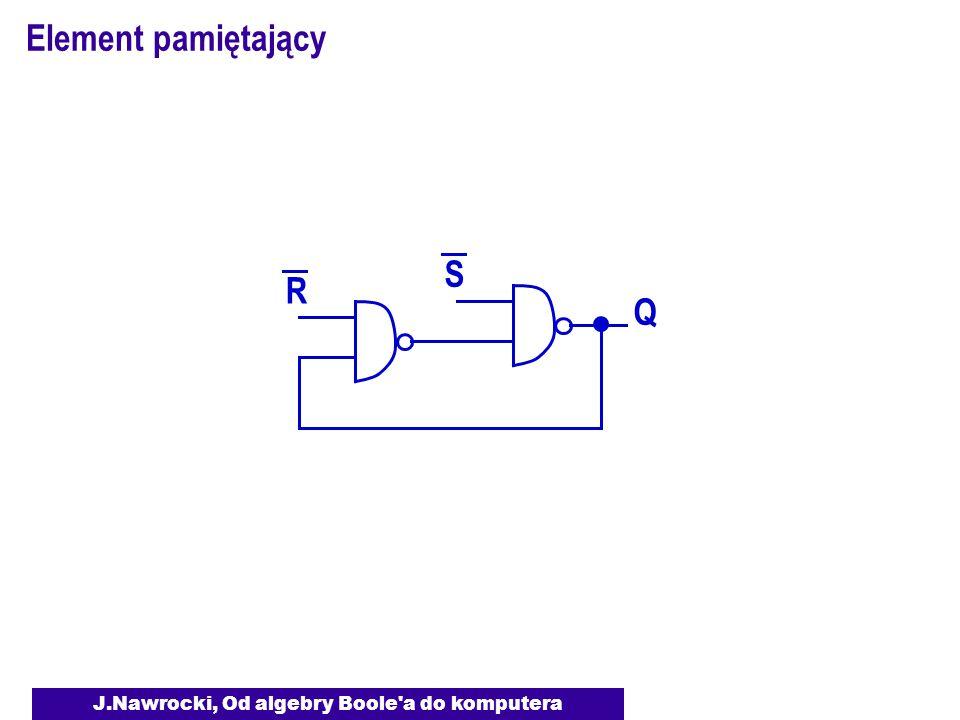 J.Nawrocki, Od algebry Boole a do komputera Element pamiętający S Q R