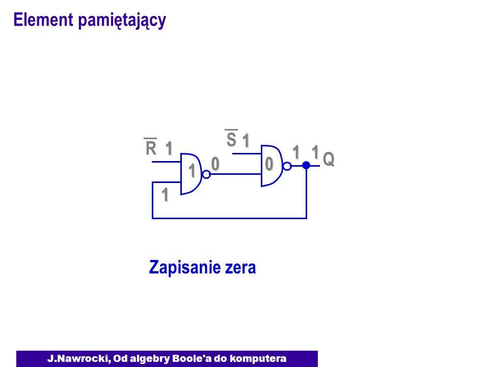 J.Nawrocki, Od algebry Boole a do komputera Element pamiętający S Q R1 1 1 1 1 00 1 Zapisanie zera