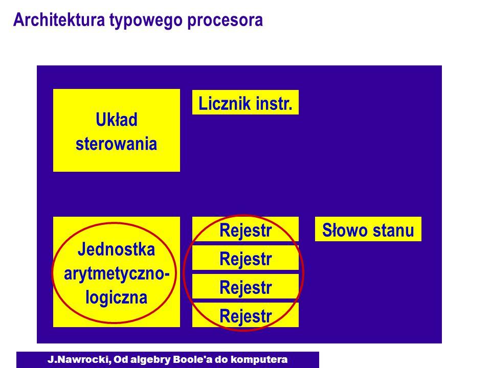 J.Nawrocki, Od algebry Boole a do komputera Architektura typowego procesora Układ sterowania Licznik instr.