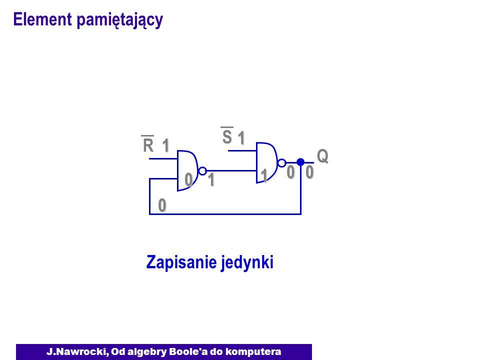 J.Nawrocki, Od algebry Boole a do komputera Element pamiętający S Q R 1 Zapisanie jedynki 01 1 00 0 1