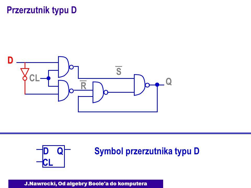 J.Nawrocki, Od algebry Boole a do komputera Przerzutnik typu D S Q R D CL D QSymbol przerzutnika typu D