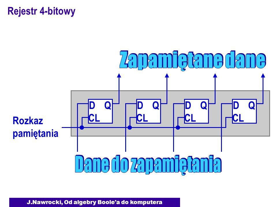 J.Nawrocki, Od algebry Boole a do komputera Rejestr 4-bitowy D CL QD QD QD Q Rozkaz pamiętania