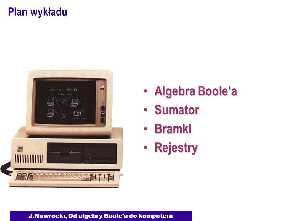 J.Nawrocki, Od algebry Boole a do komputera Plan wykładu Algebra Boole'a Algebra Boole'a Sumator Sumator Bramki Bramki Rejestry Rejestry