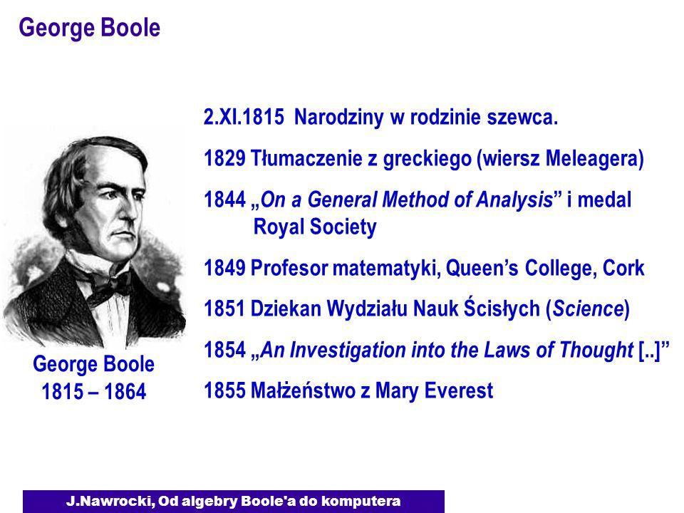 J.Nawrocki, Od algebry Boole a do komputera Półsumator 0 A0A0 B0B0 S0S0 C0C0 ABSC 0000 0110 1010 1101 S = A  B + A  B __ A B S