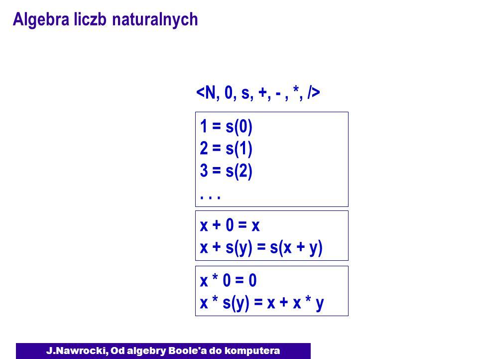J.Nawrocki, Od algebry Boole a do komputera Półsumator 0 A0A0 B0B0 S0S0 C0C0 ABSC 0000 0110 1010 1101 A B S C