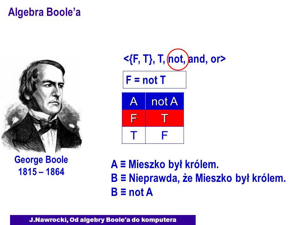 J.Nawrocki, Od algebry Boole a do komputera Sumator 4-bitowy Półsumator Sumator 1 A0A0 B0B0 S0S0 C0C0 A1A1 B1B1 S1S1 C1C1 C0C0 Sumator 2 A2A2 B2B2 S2S2 C2C2 C1C1 Sumator 3 A3A3 B3B3 S3S3 C3C3 C2C2 0 1 1 1 0 0 1 1 + 1 1 1 1 0 1 0 A = 7 (0 + 4 + 2 + 1) B = 3 (0 + 0 + 2 + 1) S = 10 (8 + 0 + 2 + 0) C (Carry – przeniesienie)