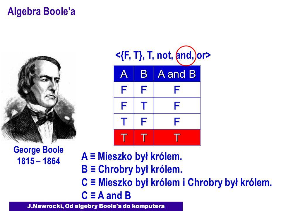 J.Nawrocki, Od algebry Boole a do komputera Algebra Boole'a George Boole 1815 – 1864 AB A and B FFF FTF TFF TTT A ≡ Mieszko był królem.