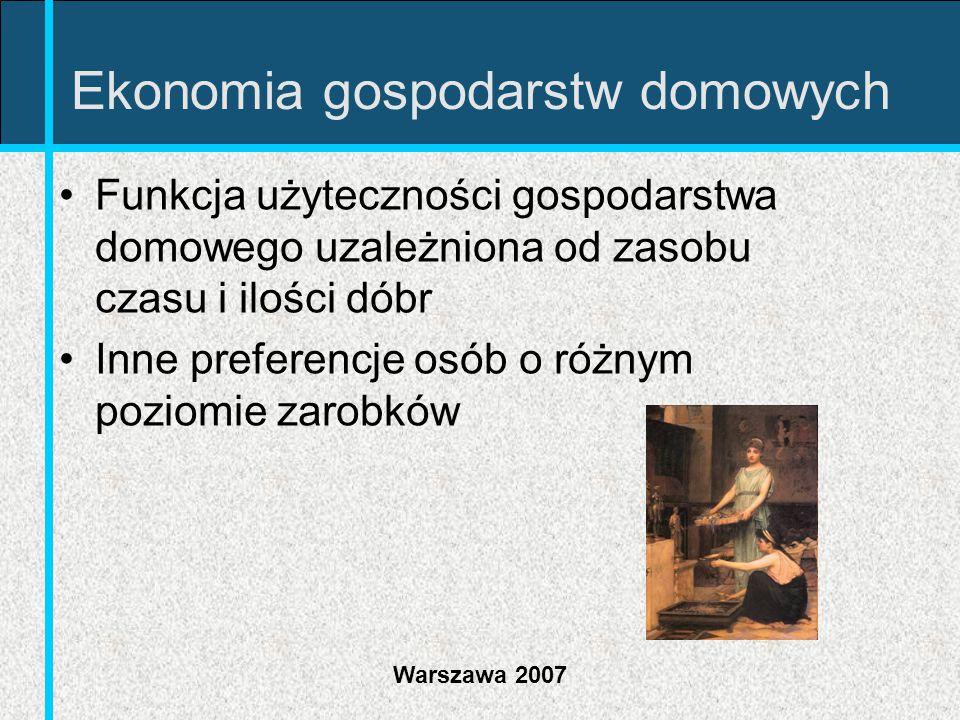 Warszawa 2007 Ekonomia gospodarstw domowych Funkcja użyteczności gospodarstwa domowego uzależniona od zasobu czasu i ilości dóbr Inne preferencje osób