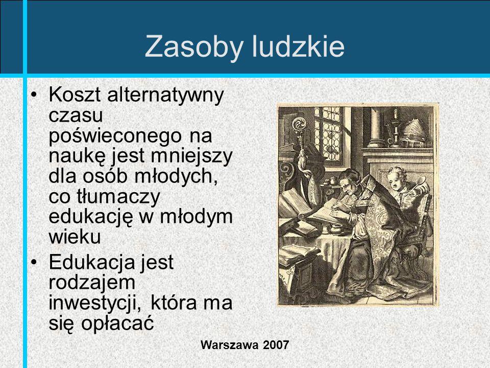 Warszawa 2007 Zasoby ludzkie Koszt alternatywny czasu poświeconego na naukę jest mniejszy dla osób młodych, co tłumaczy edukację w młodym wieku Edukac
