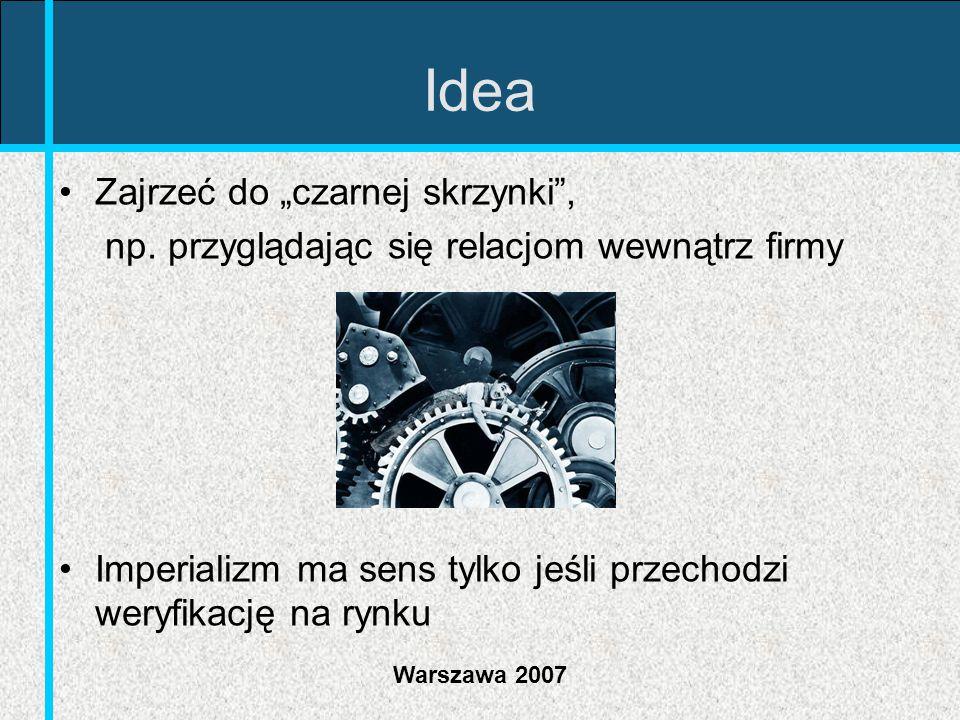 """Warszawa 2007 Idea Zajrzeć do """"czarnej skrzynki"""", np. przyglądając się relacjom wewnątrz firmy Imperializm ma sens tylko jeśli przechodzi weryfikację"""