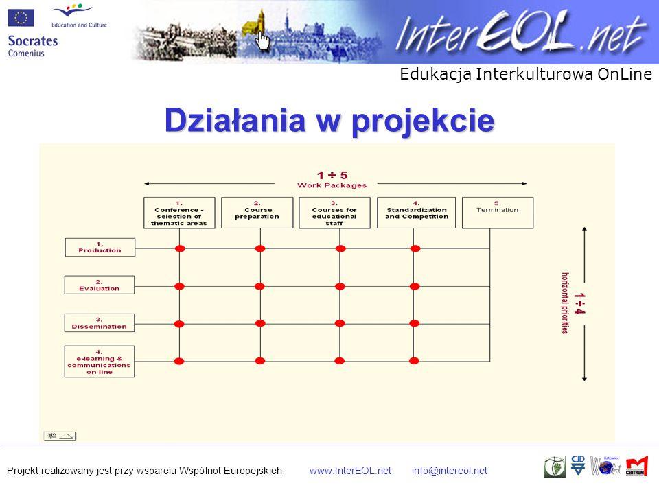 Edukacja Interkulturowa OnLine Projekt realizowany jest przy wsparciu Wspólnot Europejskichwww.InterEOL.netinfo@intereol.net Działania w projekcie