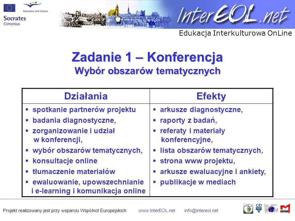 Edukacja Interkulturowa OnLine Projekt realizowany jest przy wsparciu Wspólnot Europejskichwww.InterEOL.netinfo@intereol.net Zadanie 1 – Konferencja Wybór obszarów tematycznych DziałaniaEfekty  spotkanie partnerów projektu  badania diagnostyczne,  zorganizowanie i udział w konferencji,  wybór obszarów tematycznych,  konsultacje online  tłumaczenie materiałów  ewaluowanie, upowszechnianie i e-learning i komunikacja online  arkusze diagnostyczne,  raporty z badań,  referaty i materiały konferencyjne,  lista obszarów tematycznych,  strona www projektu,  arkusze ewaluacyjne i ankiety,  publikacje w mediach