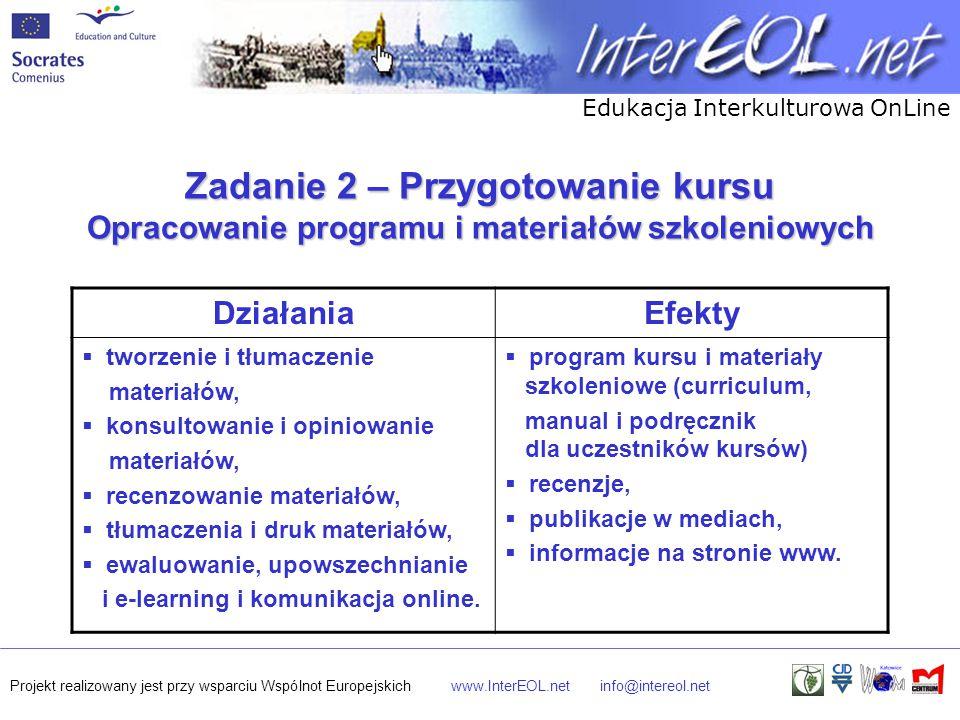 Edukacja Interkulturowa OnLine Projekt realizowany jest przy wsparciu Wspólnot Europejskichwww.InterEOL.netinfo@intereol.net Zadanie 2 – Przygotowanie kursu Opracowanie programu i materiałów szkoleniowych DziałaniaEfekty  tworzenie i tłumaczenie materiałów,  konsultowanie i opiniowanie materiałów,  recenzowanie materiałów,  tłumaczenia i druk materiałów,  ewaluowanie, upowszechnianie i e-learning i komunikacja online.