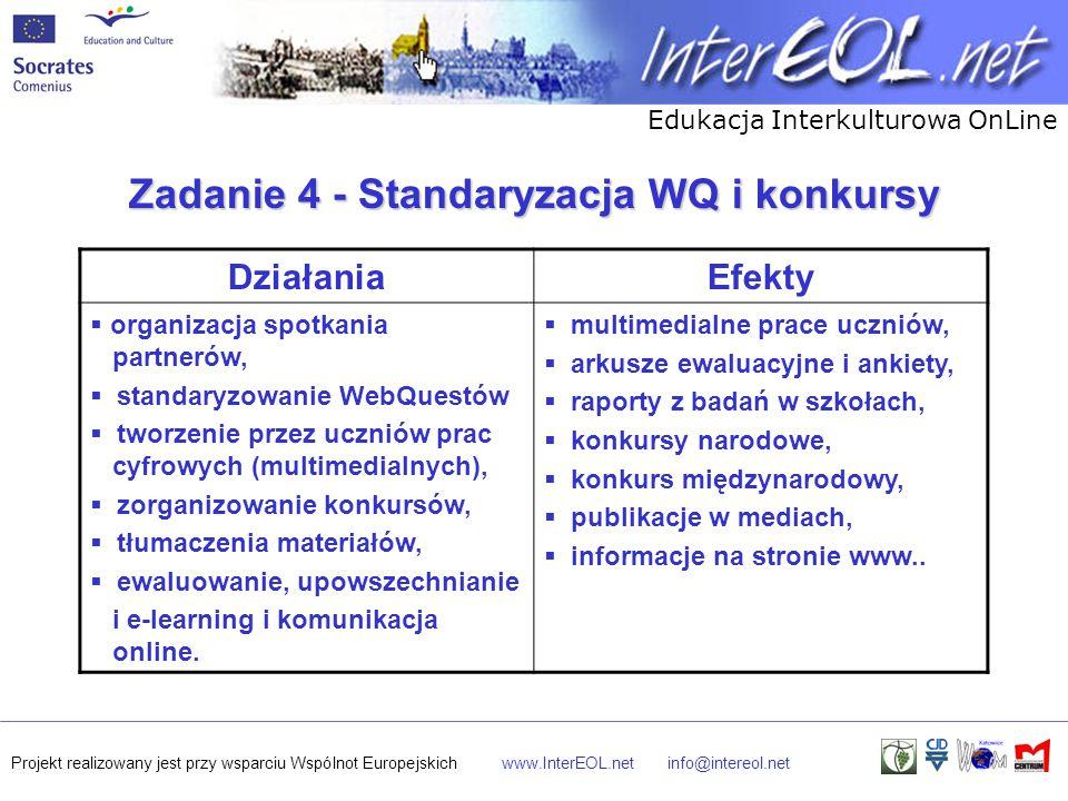 Edukacja Interkulturowa OnLine Projekt realizowany jest przy wsparciu Wspólnot Europejskichwww.InterEOL.netinfo@intereol.net Zadanie 4 - Standaryzacja WQ i konkursy DziałaniaEfekty  organizacja spotkania partnerów,  standaryzowanie WebQuestów  tworzenie przez uczniów prac cyfrowych (multimedialnych),  zorganizowanie konkursów,  tłumaczenia materiałów,  ewaluowanie, upowszechnianie i e-learning i komunikacja online.