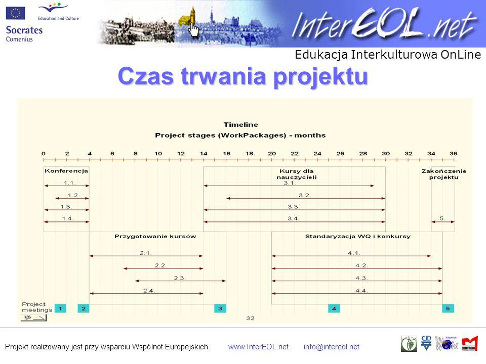 Edukacja Interkulturowa OnLine Projekt realizowany jest przy wsparciu Wspólnot Europejskichwww.InterEOL.netinfo@intereol.net Czas trwania projektu