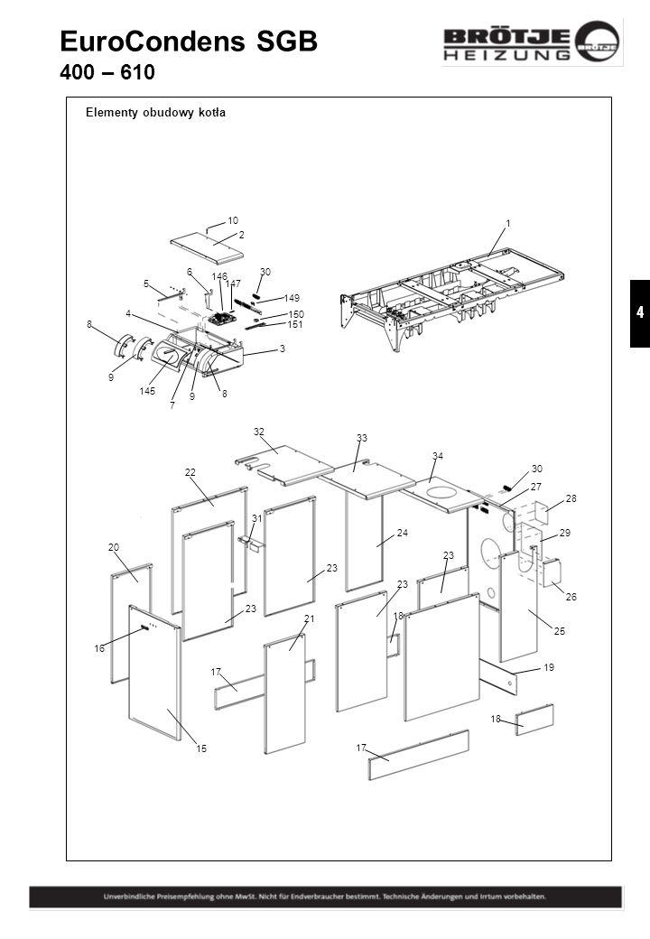 EuroCondens SGB 400 – 610 Elementy budowy wymiennika ciepła