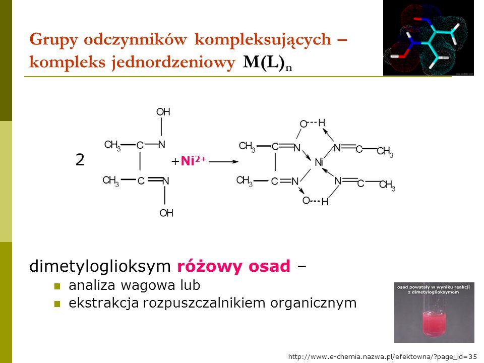 11 Grupy odczynników kompleksujących – kompleks jednordzeniowy M(L) n 2 dimetyloglioksym różowy osad – analiza wagowa lub ekstrakcja rozpuszczalnikiem