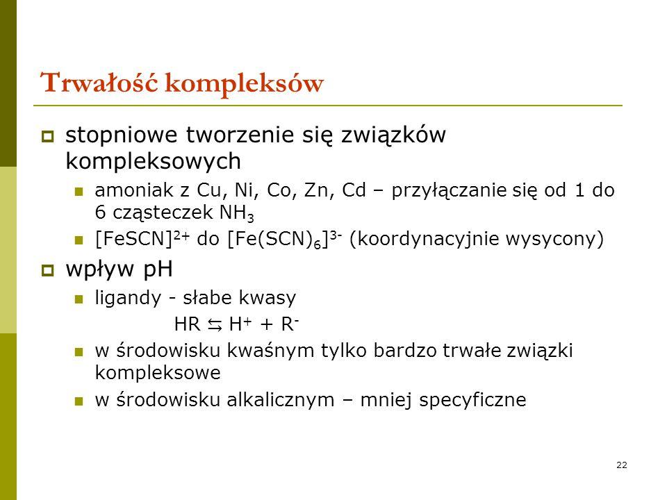 22 Trwałość kompleksów  stopniowe tworzenie się związków kompleksowych amoniak z Cu, Ni, Co, Zn, Cd – przyłączanie się od 1 do 6 cząsteczek NH 3 [FeS