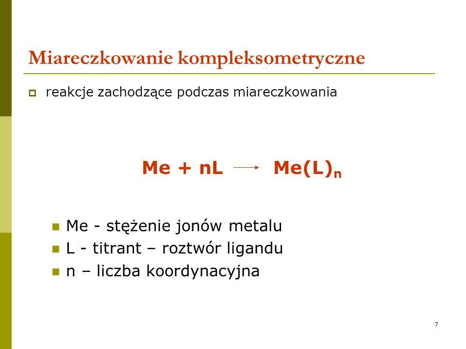 8 Grupy odczynników kompleksujących ligandy jednofunkcyjne (tylko jeden atom ligandowy w cząsteczce) – NH 3, SCN-, H 2 O kompleksy proste: aminokompleksy Cu(NH 3 ) 4 2+ - tetraaminomiedziowy Ag(NH 3 ) 2 + - diaminasrebrowy cyjanokompleksy - żelazo i żelazicyjanki kompleksy rodankowe (z żelazem) akwakompleksy Me(L 1 ) n + n L 2 Me(L 2 ) n + n L 1 bardziej trwały kompleks czasem zmiana liczby koordynacyjnej