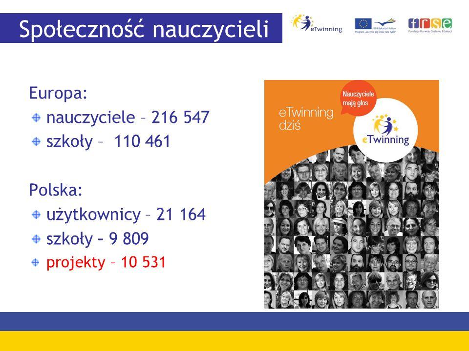 Europa: nauczyciele – 216 547 szkoły – 110 461 Polska: użytkownicy – 21 164 szkoły – 9 809 projekty – 10 531 Społeczność nauczycieli