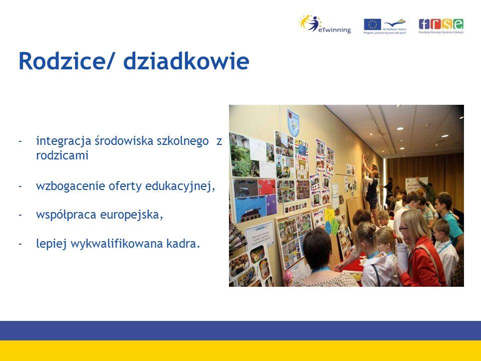 Rodzice/ dziadkowie -integracja środowiska szkolnego z rodzicami -wzbogacenie oferty edukacyjnej, -współpraca europejska, -lepiej wykwalifikowana kadra.