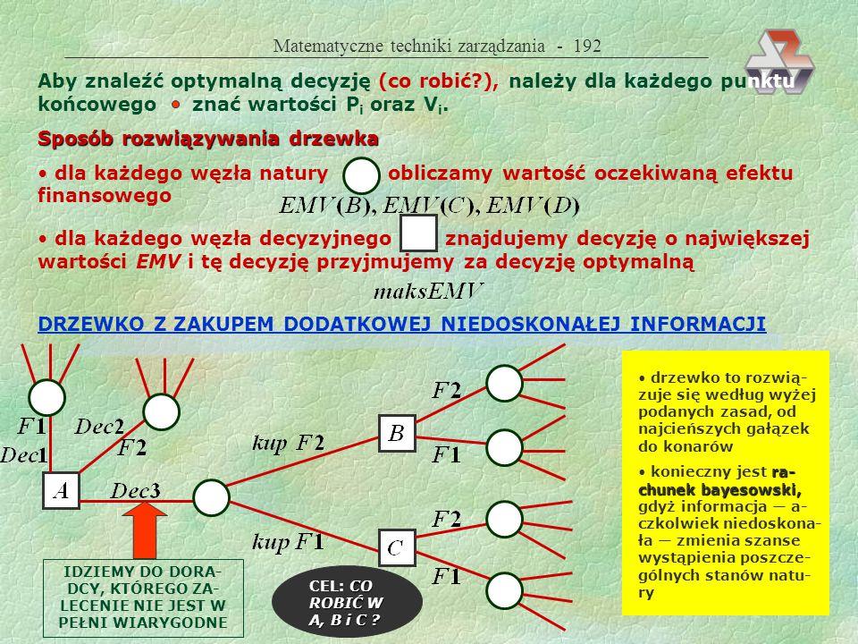  Matematyczne techniki zarządzania - 191 Przykład 41. Oblicz, czy powinna być realizowana inwestycja, która przy- niesie 200 tys. zł zysku z szansą 3