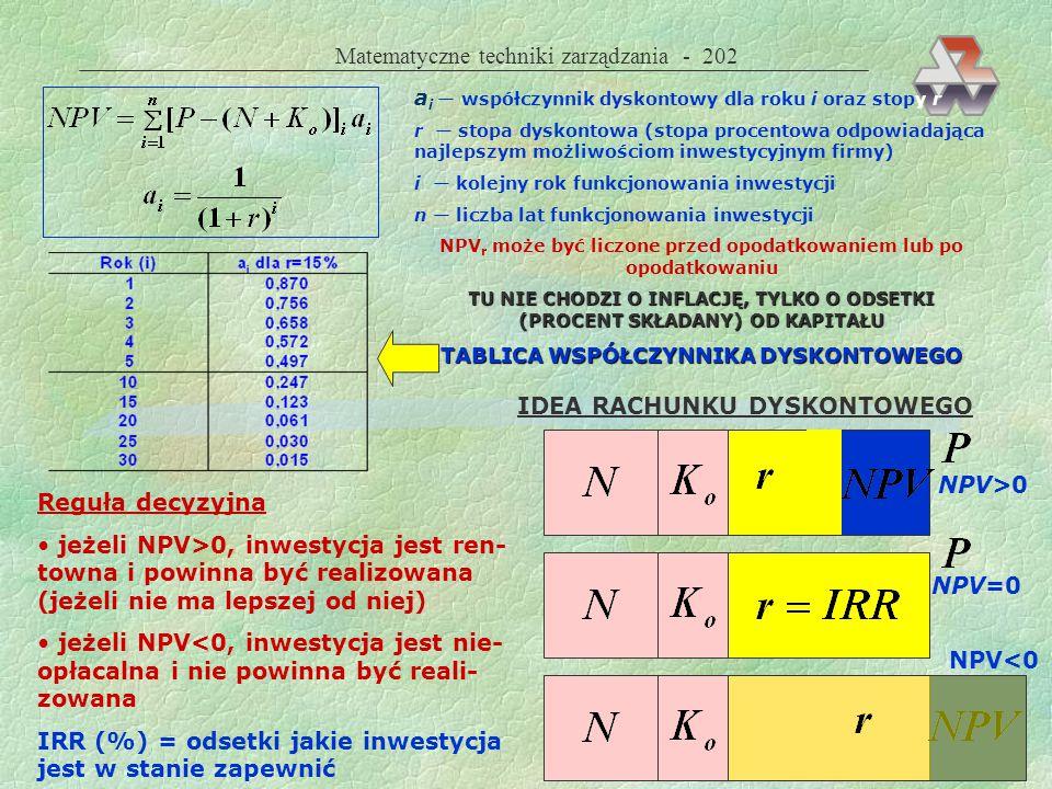 Matematyczne techniki zarządzania - 201 Sześć etapów procedury symulacji przy ocenie inwestycji 1. Określenie czynników (zmiennych) określających rent