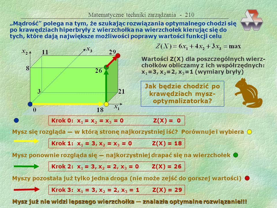 Matematyczne techniki zarządzania - 209 3. JEŚLI ISTNIEJĄ DWA ROZWIĄZANIA OPTYMALNE O TAKIEJ SAMEJ WARTOŚCI FUNKCJI CELU, TO ISTNIEJE NIESKOŃCZENIE WI