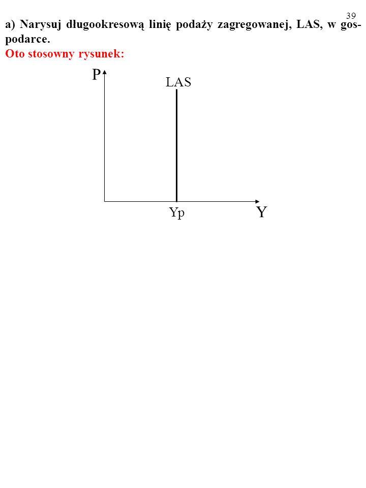 38 ZADANIE a) Narysuj długookresową linię podaży zagregowanej, LAS, w gos- podarce.