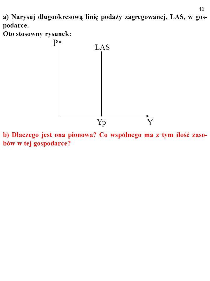 39 a) Narysuj długookresową linię podaży zagregowanej, LAS, w gos- podarce.