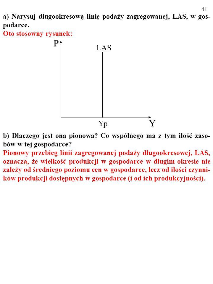 40 a) Narysuj długookresową linię podaży zagregowanej, LAS, w gos- podarce.